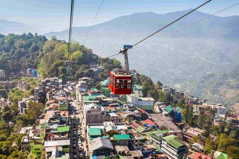 Short Tour to Gangtok