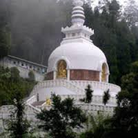 Himalayan Golden Triangle Tour Package