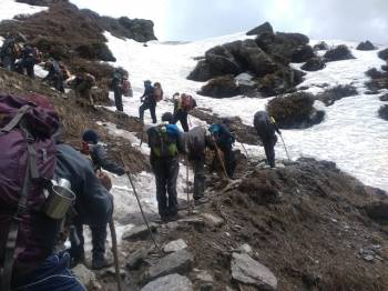 Malana – Chanderkhani Pass Trek Tour
